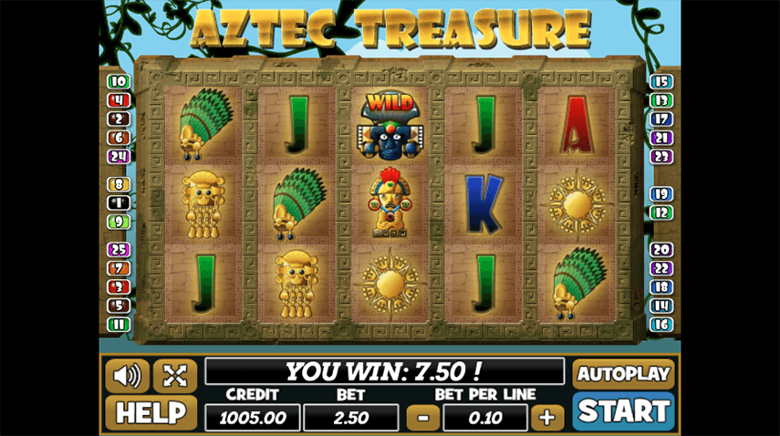 Aztec Treasure Ingame